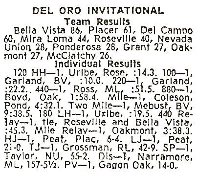 1974 bella vista track and field results